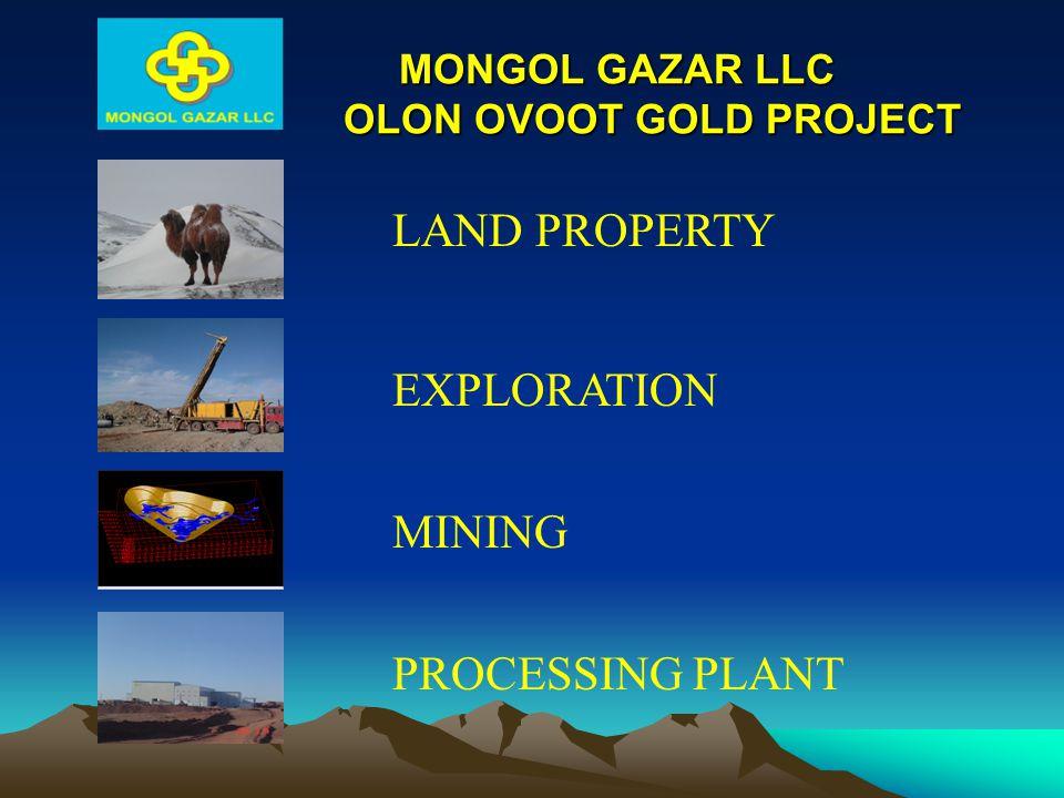 MONGOL GAZAR LLC OLON OVOOT GOLD PROJECT MONGOL GAZAR LLC OLON OVOOT GOLD PROJECT LAND PROPERTY EXPLORATION MINING PROCESSING PLANT