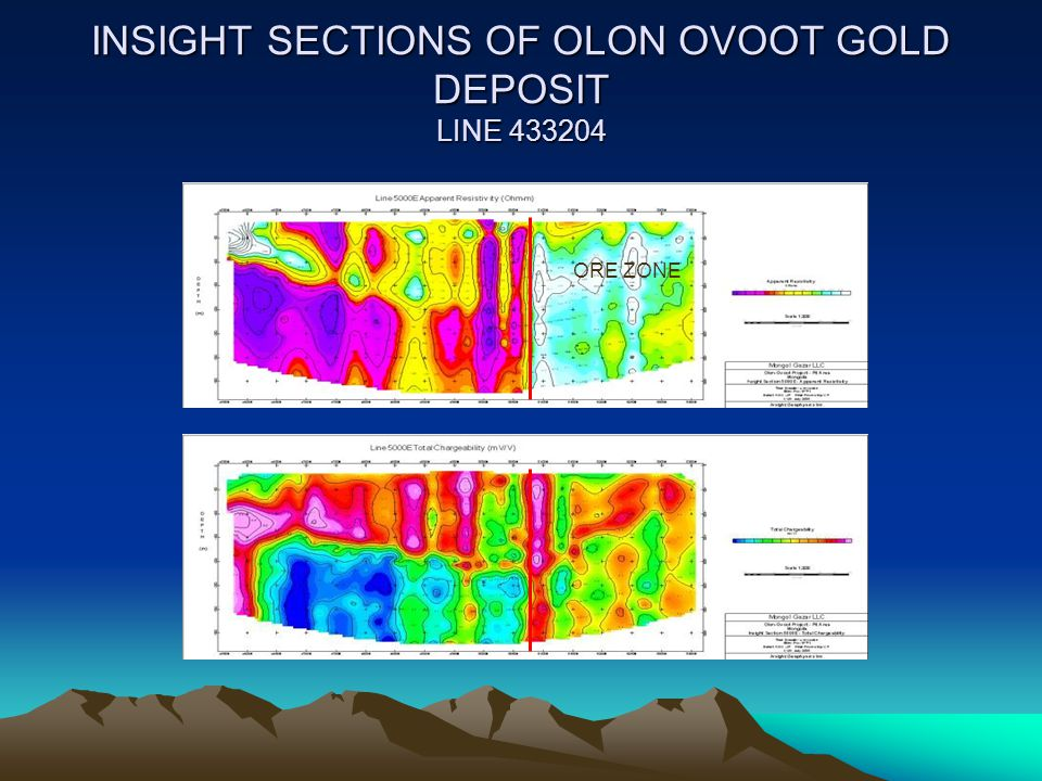 INSIGHT SECTIONS OF OLON OVOOT GOLD DEPOSIT LINE 433204 ORE ZONE