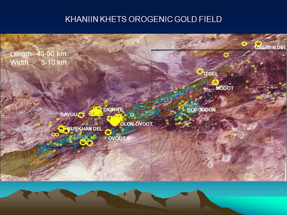 KHANIIN KHETS OROGENIC GOLD FIELD OLON OVOOT OVOOT III BOROODON MODOT ITGEL UNEGEN DEL DIORITE GAVUU BURKHAN DEL Length- 45-50 km Width - 5-10 km