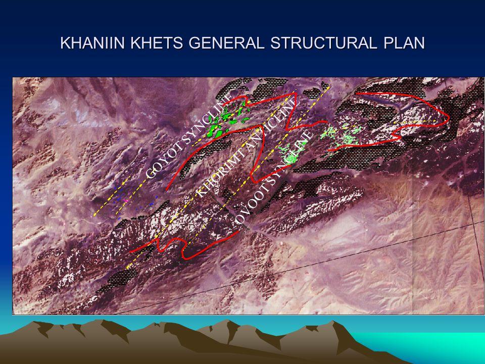 KHANIIN KHETS GENERAL STRUCTURAL PLAN OVOOT SYNCLINE GOYOT SYNCLINE KHORIMT ANTICLINE