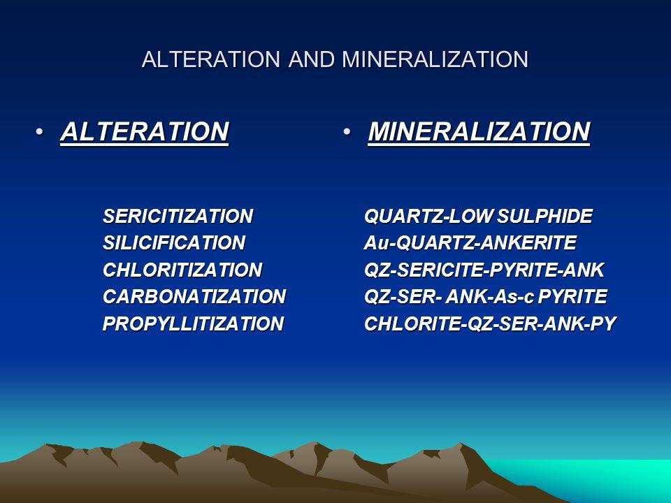 ALTERATION AND MINERALIZATION ALTERATIONALTERATIONSERICITIZATIONSILICIFICATIONCHLORITIZATIONCARBONATIZATIONPROPYLLITIZATION MINERALIZATIONMINERALIZATION QUARTZ-LOW SULPHIDE QUARTZ-LOW SULPHIDE Au-QUARTZ-ANKERITE Au-QUARTZ-ANKERITE QZ-SERICITE-PYRITE-ANK QZ-SERICITE-PYRITE-ANK QZ-SER- ANK-As-c PYRITE QZ-SER- ANK-As-c PYRITE CHLORITE-QZ-SER-ANK-PY CHLORITE-QZ-SER-ANK-PY