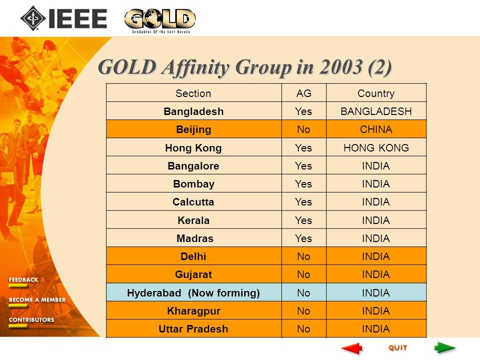 GOLD Affinity Group in 2003 (2) SectionAGCountry BangladeshYesBANGLADESH BeijingNoCHINA Hong KongYesHONG KONG BangaloreYesINDIA BombayYesINDIA CalcuttaYesINDIA KeralaYesINDIA MadrasYesINDIA DelhiNoINDIA GujaratNoINDIA Hyderabad (Now forming)NoINDIA KharagpurNoINDIA Uttar PradeshNoINDIA