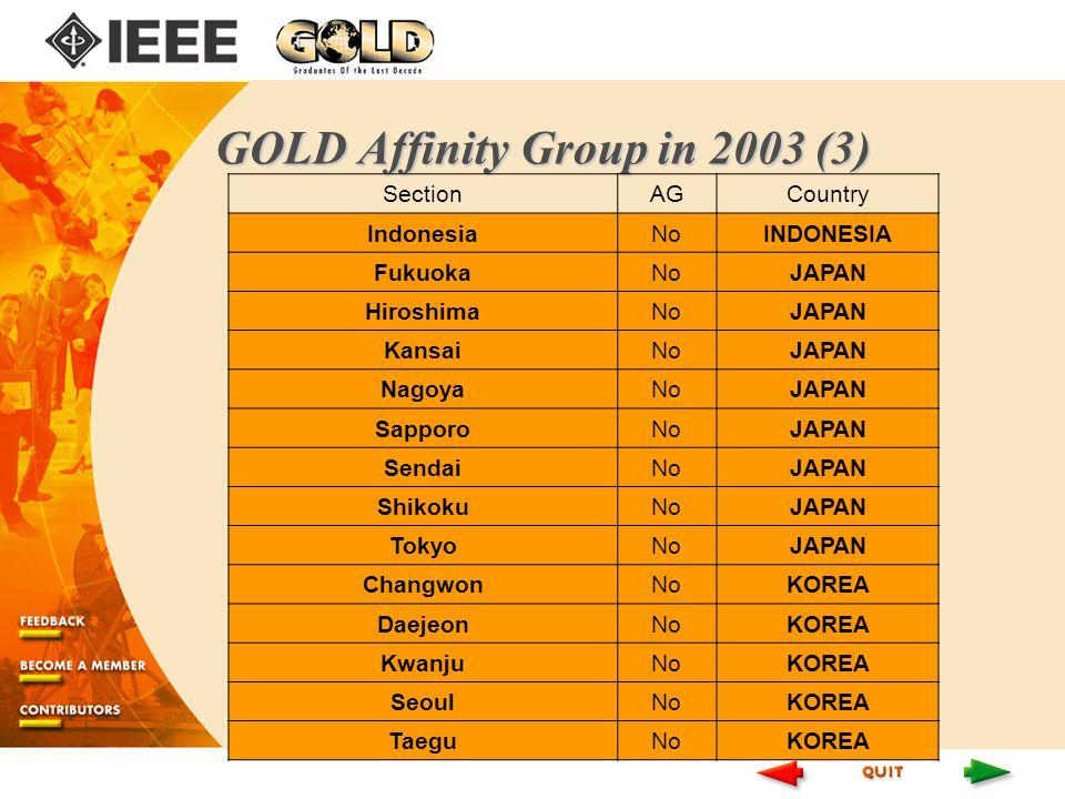 GOLD Affinity Group in 2003 (3) SectionAGCountry IndonesiaNoINDONESIA FukuokaNoJAPAN HiroshimaNoJAPAN KansaiNoJAPAN NagoyaNoJAPAN SapporoNoJAPAN SendaiNoJAPAN ShikokuNoJAPAN TokyoNoJAPAN ChangwonNoKOREA DaejeonNoKOREA KwanjuNoKOREA SeoulNoKOREA TaeguNoKOREA