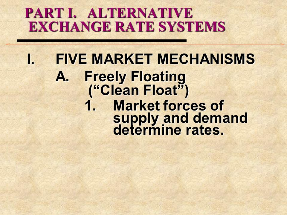 PART I. ALTERNATIVE EXCHANGE RATE SYSTEMS I.FIVE MARKET MECHANISMS A.Freely Floating (Clean Float) 1.Market forces of supply and demand determine rate