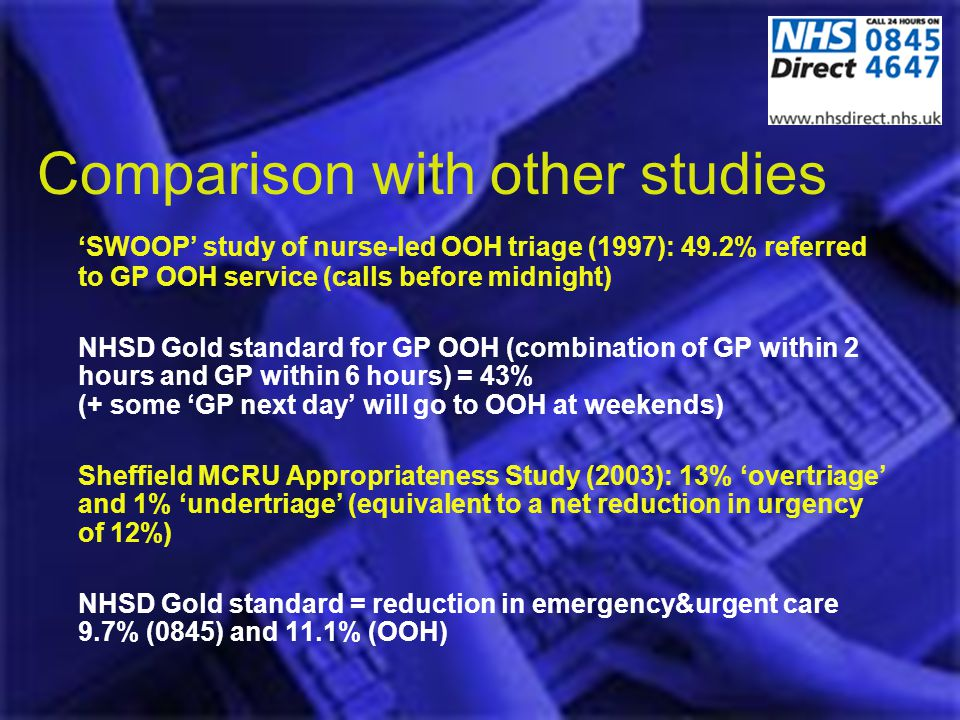 Comparison with other studies SWOOP study of nurse-led OOH triage (1997): 49.2% referred to GP OOH service (calls before midnight) NHSD Gold standard