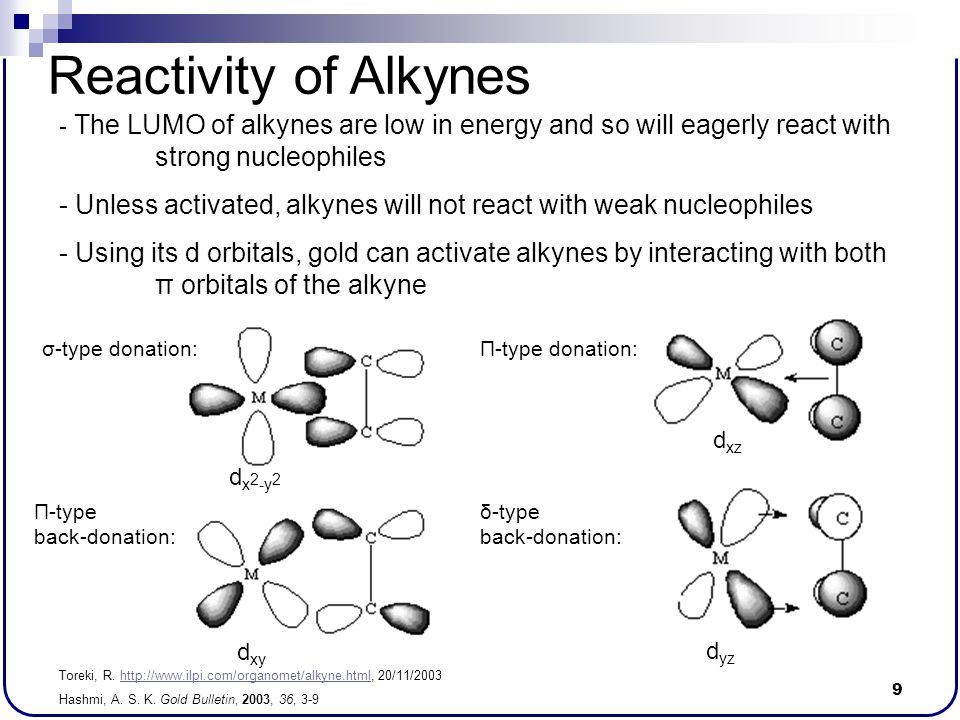 10 Reactivity of Alkynes - Terminal alkynes can interact through a second mode of action especially with Au I - Forms a gold(I)-alkynyl complex - stable - will not readily react with nucleophiles Hashmi, A.