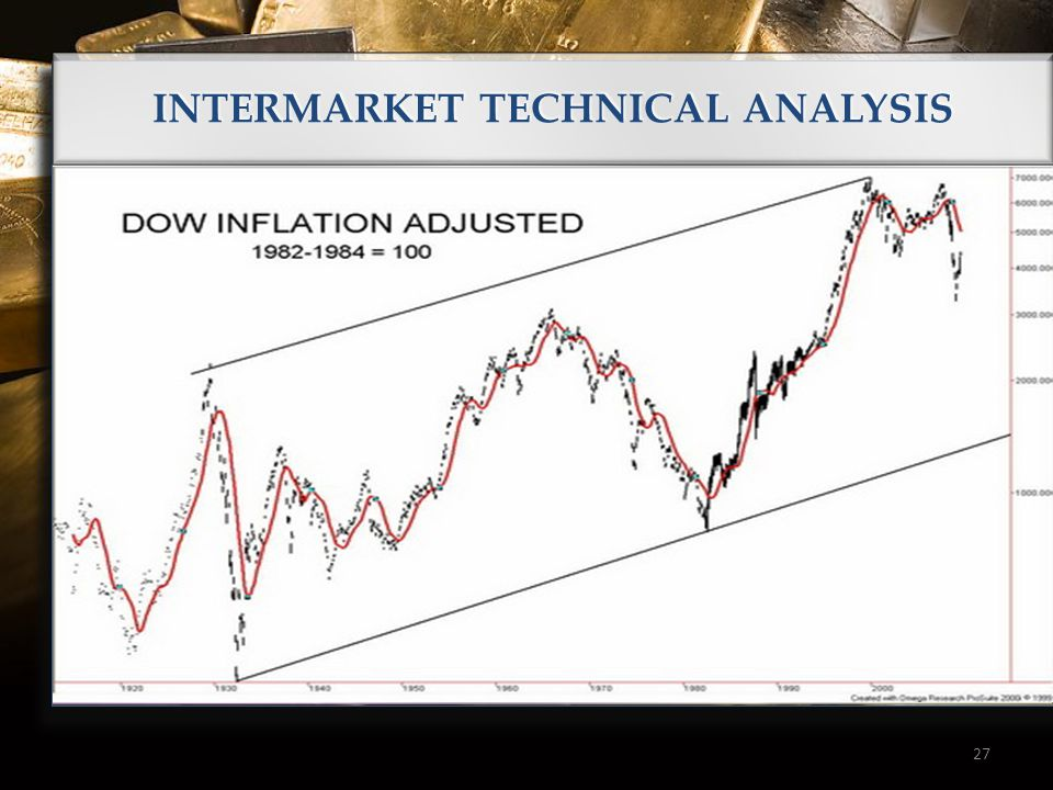 27 INTERMARKET TECHNICAL ANALYSIS