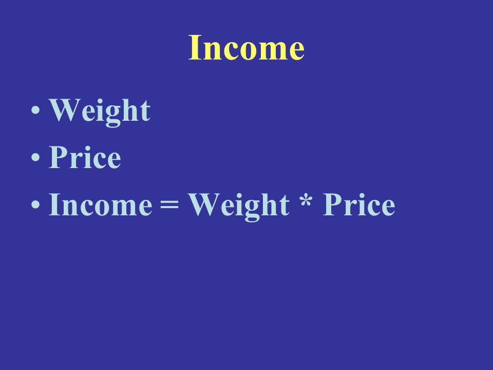 Income Weight Price Income = Weight * Price