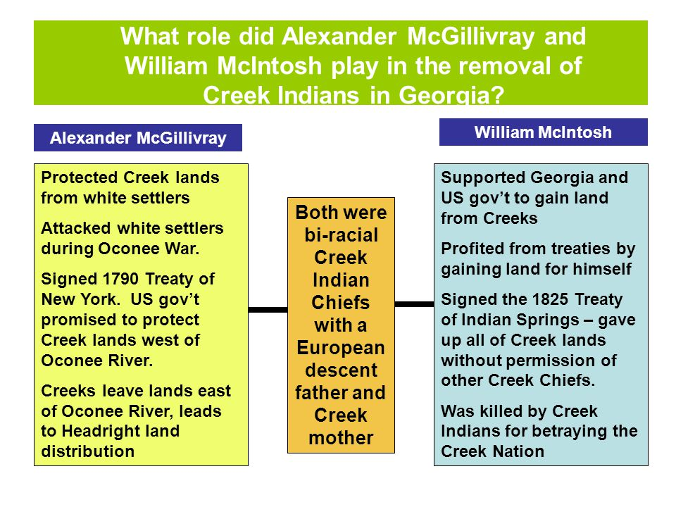 What role did Alexander McGillivray and William McIntosh play in the removal of Creek Indians in Georgia? Alexander McGillivray William McIntosh Prote
