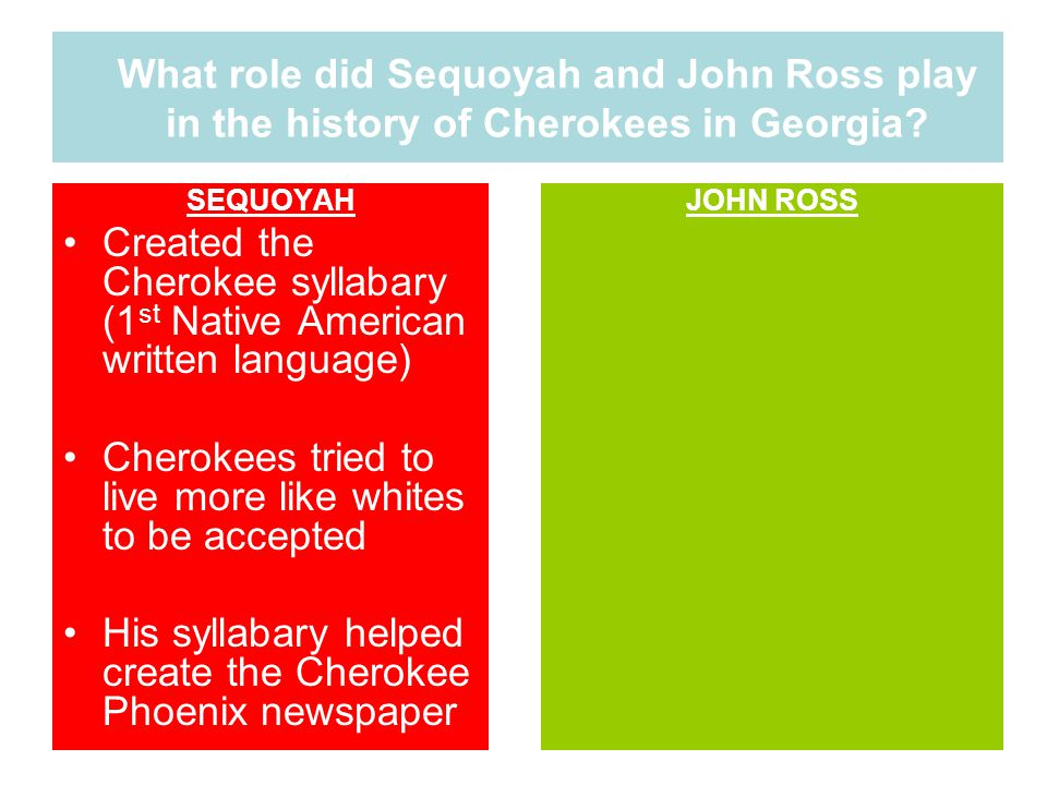 What role did Sequoyah and John Ross play in the history of Cherokees in Georgia? SEQUOYAH Created the Cherokee syllabary (1 st Native American writte
