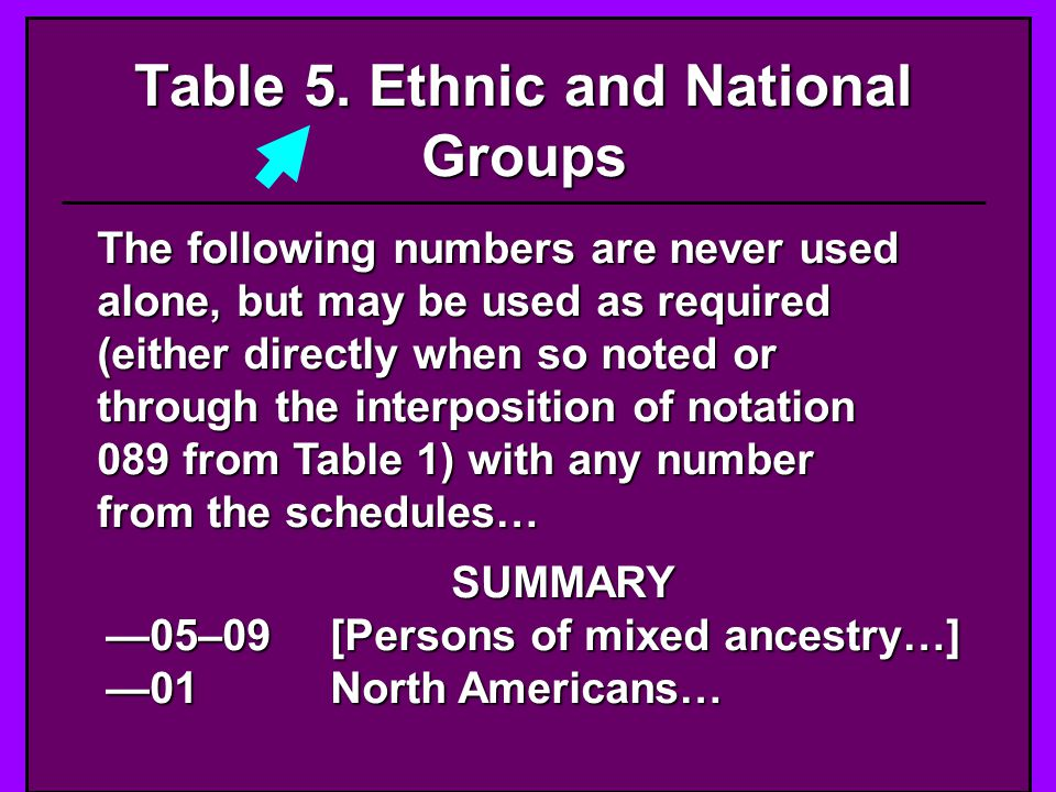 Table 5. Ethnic and National Groups The following numbers are never used alone, but may be used as required (either directly when so noted or through