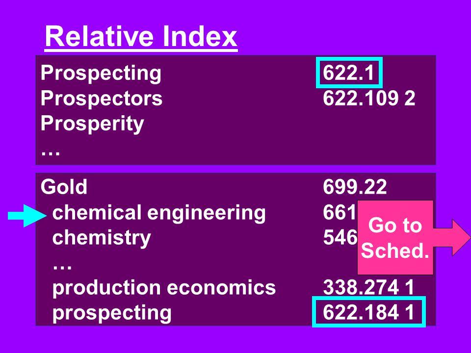 622 Dewey Decimal Classification 622 Schedules looking for 622.1841 ….
