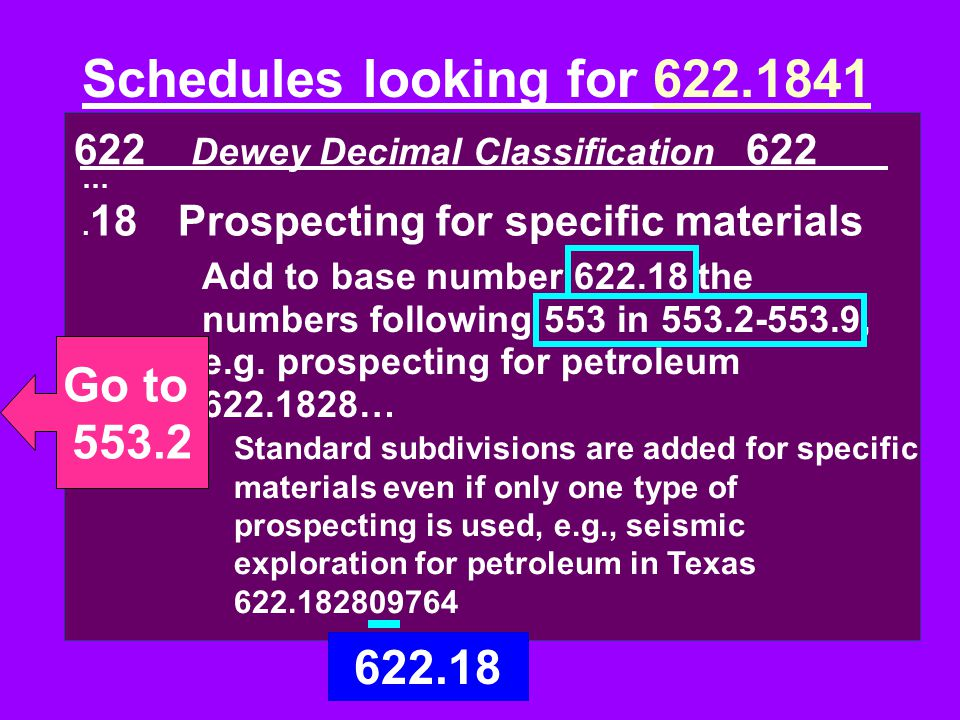 553 Dewey Decimal Classification 553 Schedules looking for 622.1841.41Gold.42Precious metals … 622.18 41 prospectinggoldplace Add to base number 622.18 the numbers following 553 in 553.2-553.9, e.g.