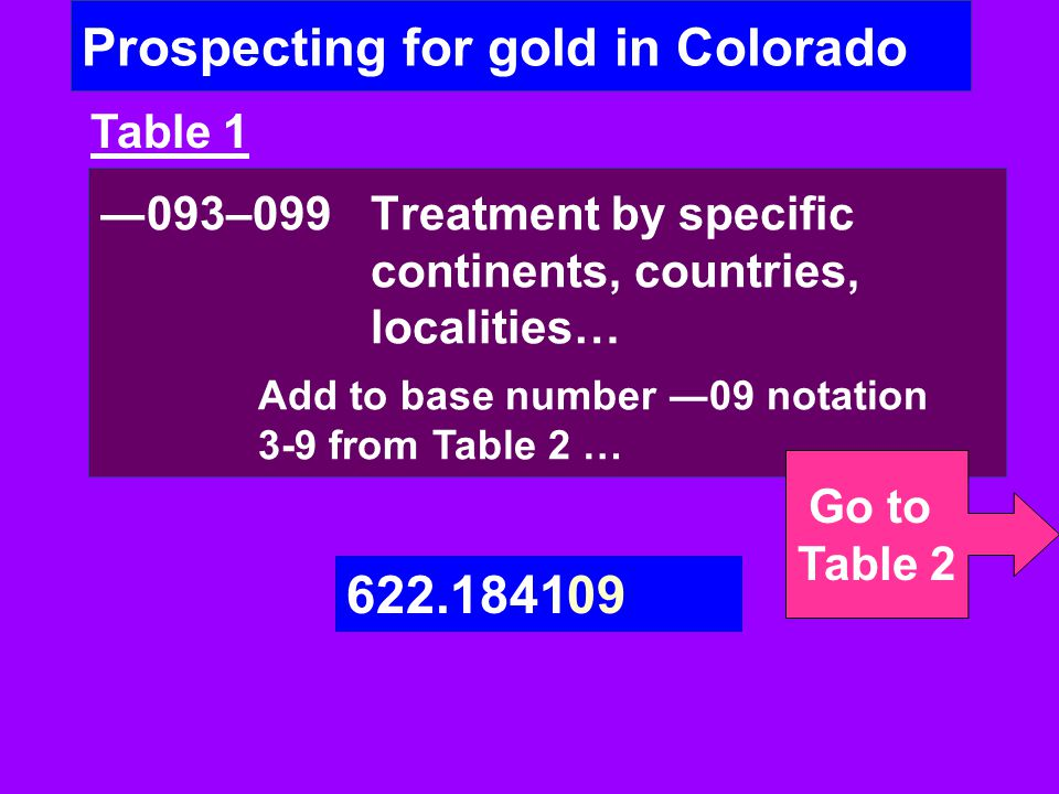 788Colorado Table 2 622.184109 788 Prospecting for gold in Colorado Prospecting (from Schedule) By locality (Table 1) Gold (Sched.) Colorado (Table 2)