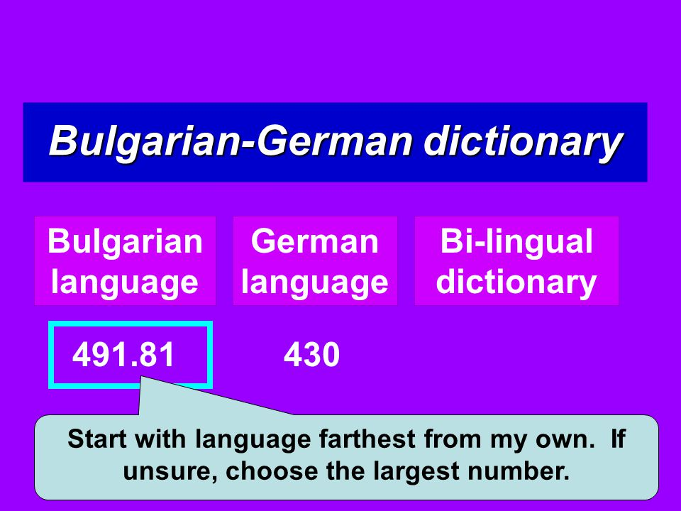 Bulgarian-German dictionary Bulgarian language German language Bi-lingual dictionary 491.81430 Start with language farthest from my own. If unsure, ch