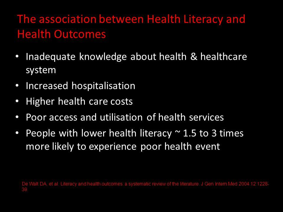 How to measure health literacy.