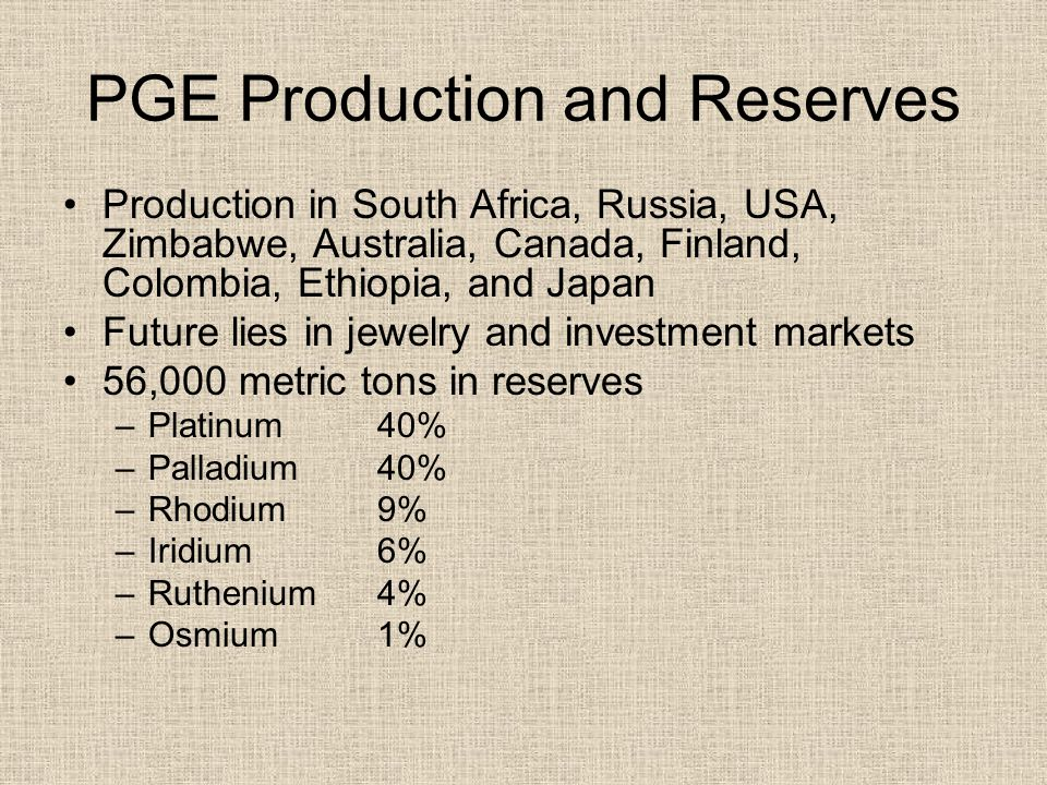 PGE Production and Reserves Production in South Africa, Russia, USA, Zimbabwe, Australia, Canada, Finland, Colombia, Ethiopia, and Japan Future lies i