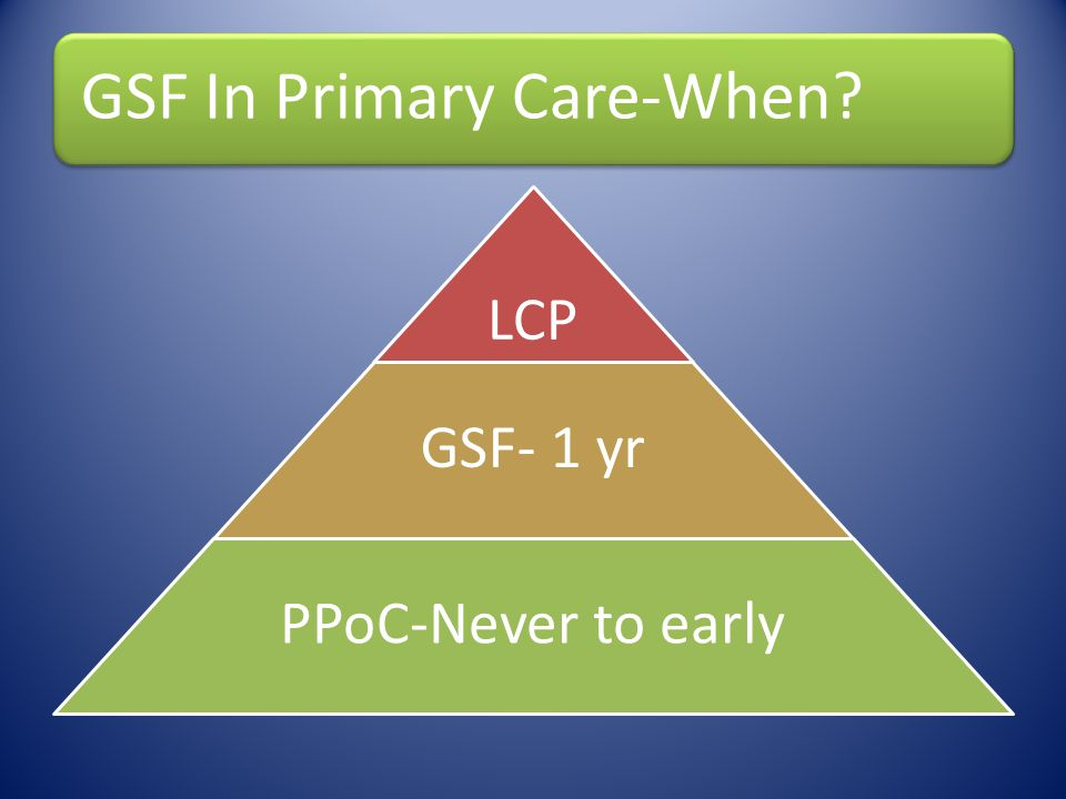 GSF In Primary Care-When? LCP GSF- 1 yr PPoC-Never to early