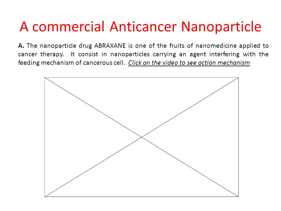 A commercial Anticancer Nanoparticle A. The nanoparticle drug ABRAXANE is one of the fruits of nanomedicine applied to cancer therapy. It consist in n