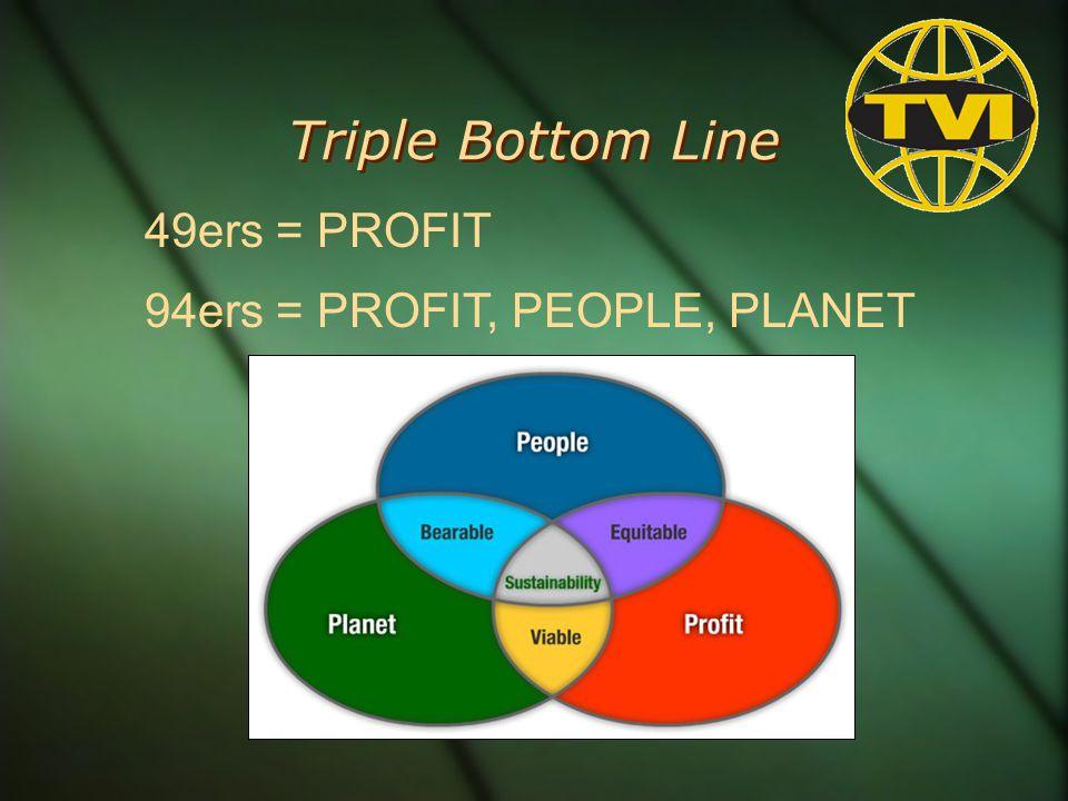 Triple Bottom Line 49ers = PROFIT 94ers = PROFIT, PEOPLE, PLANET