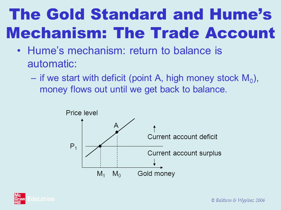 © Baldwin & Wyplosz 2006 The Gold Standard and Humes Mechanism: The Trade Account Humes mechanism: return to balance is automatic: –if we start with deficit (point A, high money stock M 0 ), money flows out until we get back to balance.