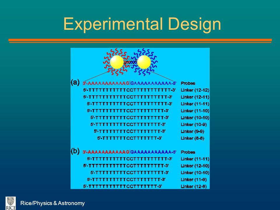 Rice/Physics & Astronomy Experimental Design