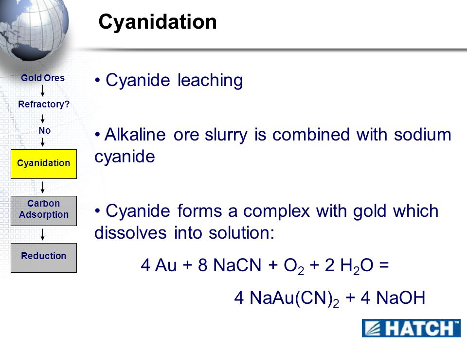 Cyanidation Cyanide leaching Alkaline ore slurry is combined with sodium cyanide Cyanide forms a complex with gold which dissolves into solution: 4 Au + 8 NaCN + O 2 + 2 H 2 O = 4 NaAu(CN) 2 + 4 NaOH Refractory.