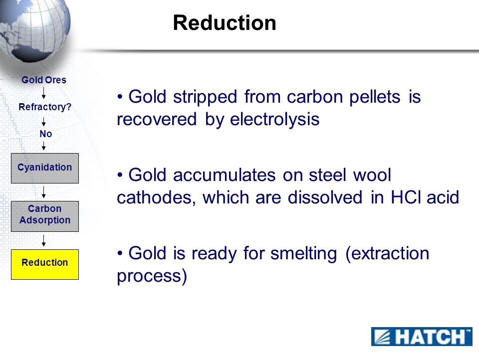 Reduction Refractory.
