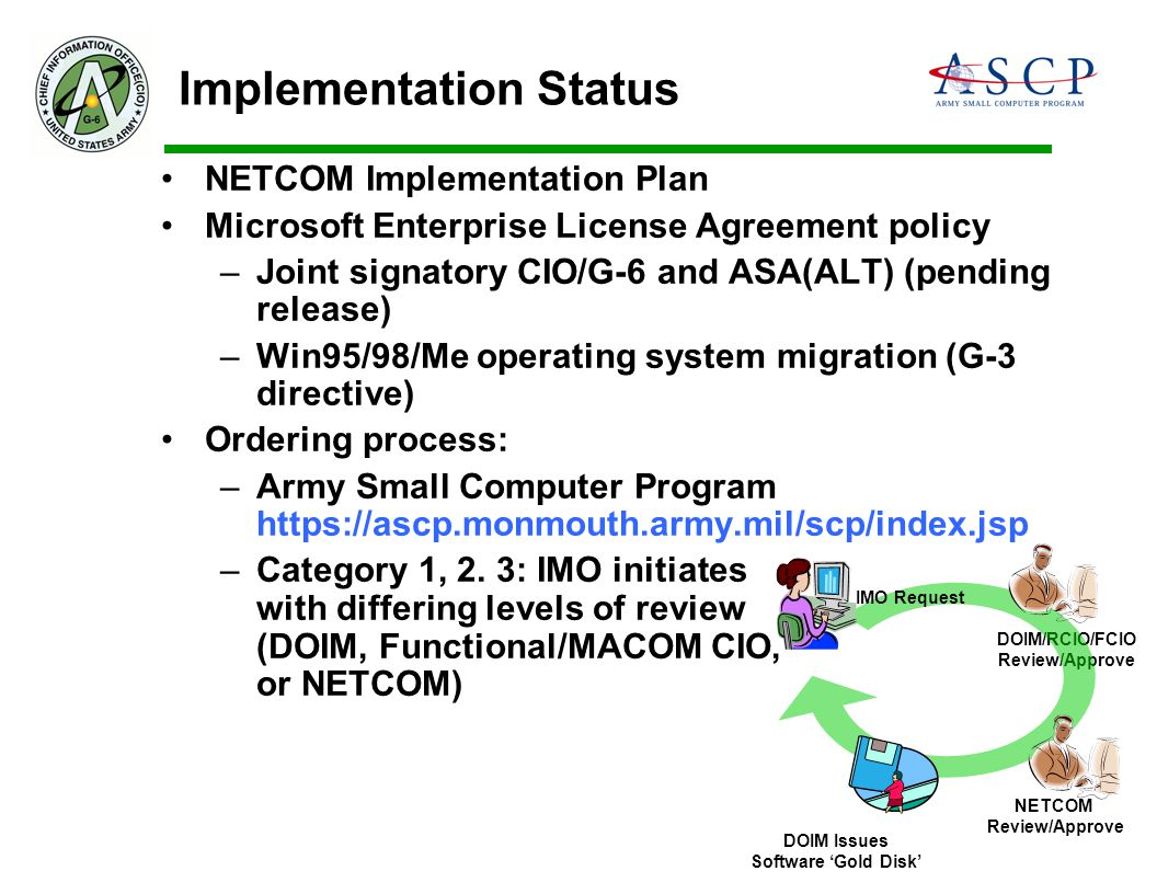 NETCOM Implementation Plan Microsoft Enterprise License Agreement policy –Joint signatory CIO/G-6 and ASA(ALT) (pending release) –Win95/98/Me operatin