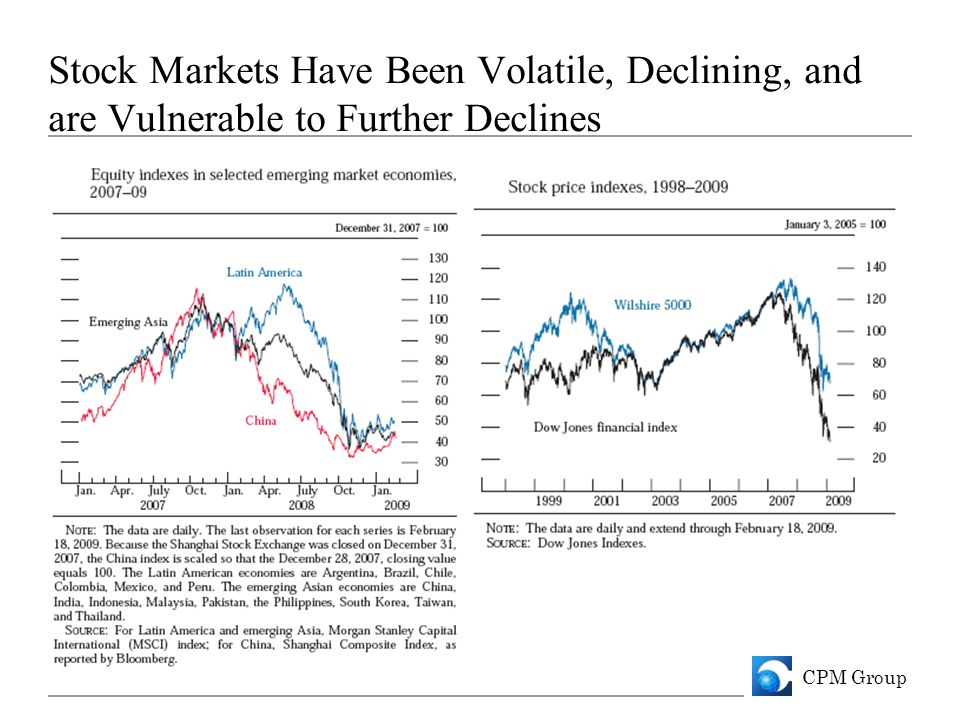 CPM Group Stock Markets Have Been Volatile, Declining, and are Vulnerable to Further Declines