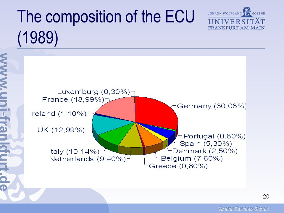 Goethe Business School 19 The ECU and the ERM The ECU was a weighted average of the currencies of all (initially 9, then 12) member states of the (now