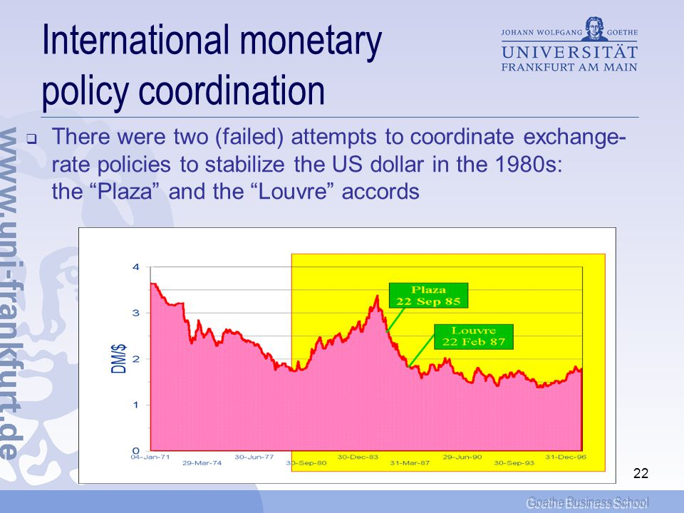 Goethe Business School 21 The exchange-rate mechanism (ERM) The national currency is fixed to the ECU A variation of the exchange rate within the pre-