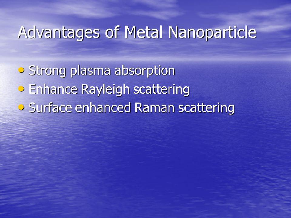 Advantages of Metal Nanoparticle Strong plasma absorption Strong plasma absorption Enhance Rayleigh scattering Enhance Rayleigh scattering Surface enh