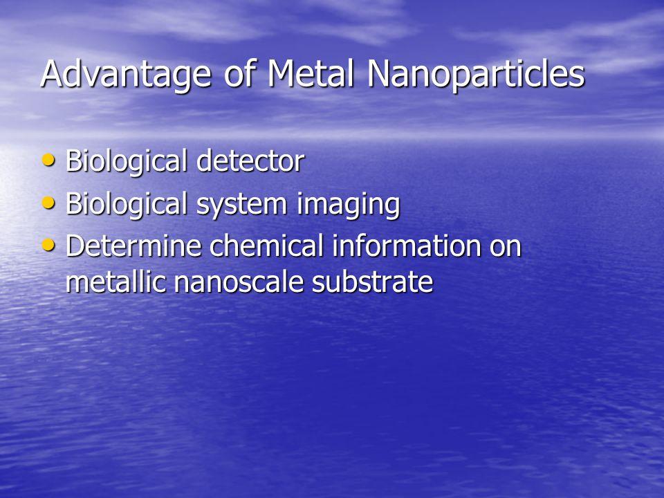 Advantage of Metal Nanoparticles Biological detector Biological detector Biological system imaging Biological system imaging Determine chemical inform