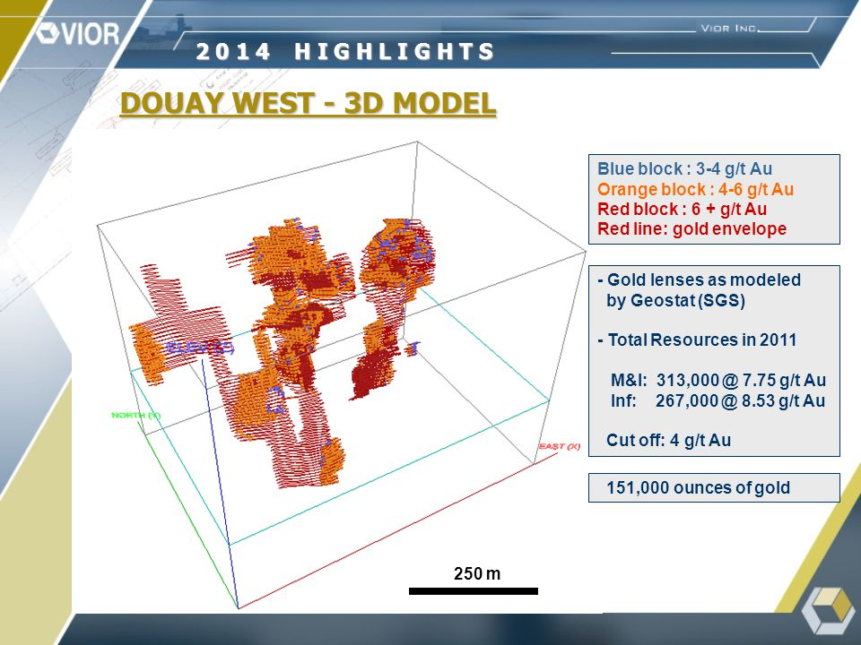 DOUAY WEST - 3D MODEL - Gold lenses as modeled by Geostat (SGS) - Total Resources in 2011 M&I: 313,000 @ 7.75 g/t Au Inf: 267,000 @ 8.53 g/t Au Cut off: 4 g/t Au Blue block : 3-4 g/t Au Orange block : 4-6 g/t Au Red block : 6 + g/t Au Red line: gold envelope 250 m 151,000 ounces of gold 2 0 1 4 H I G H L I G H T S