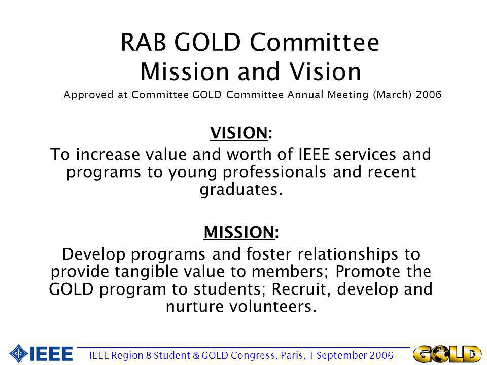 RAB GOLD Committee Scope Approved at Committee GOLD Committee Annual Meeting (March) 2006 SCOPE: GOLD Program focuses on needs of the recent graduates and young professionals.