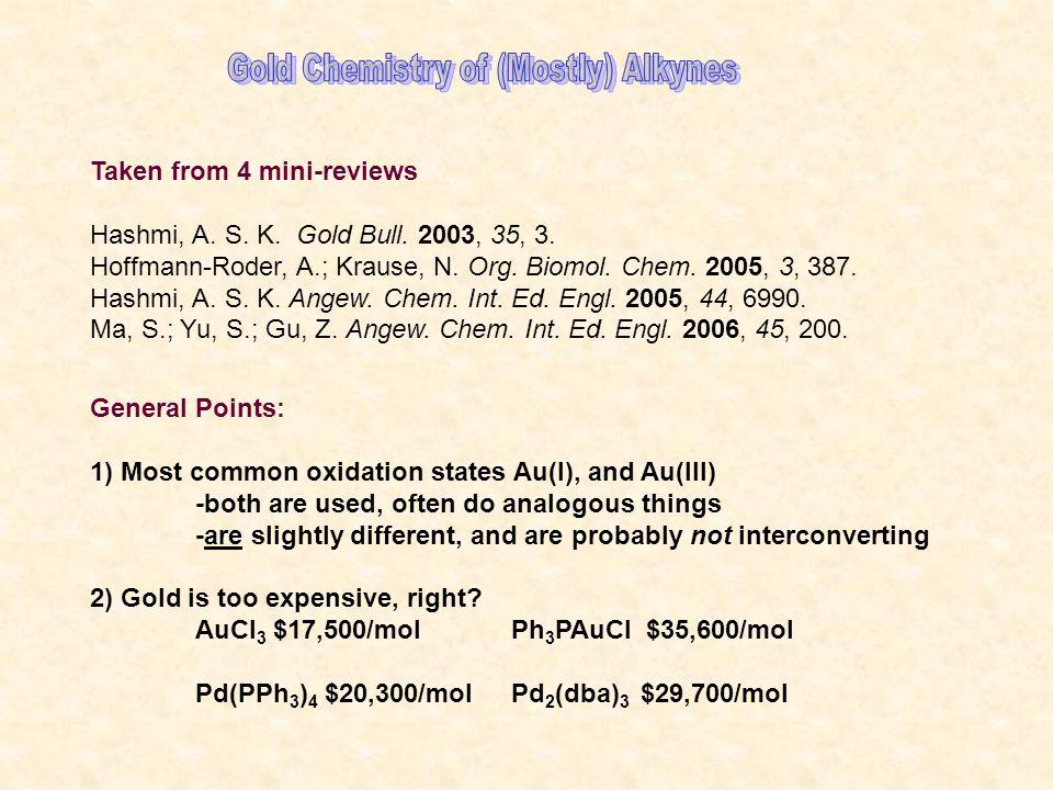 Taken from 4 mini-reviews Hashmi, A. S. K. Gold Bull.