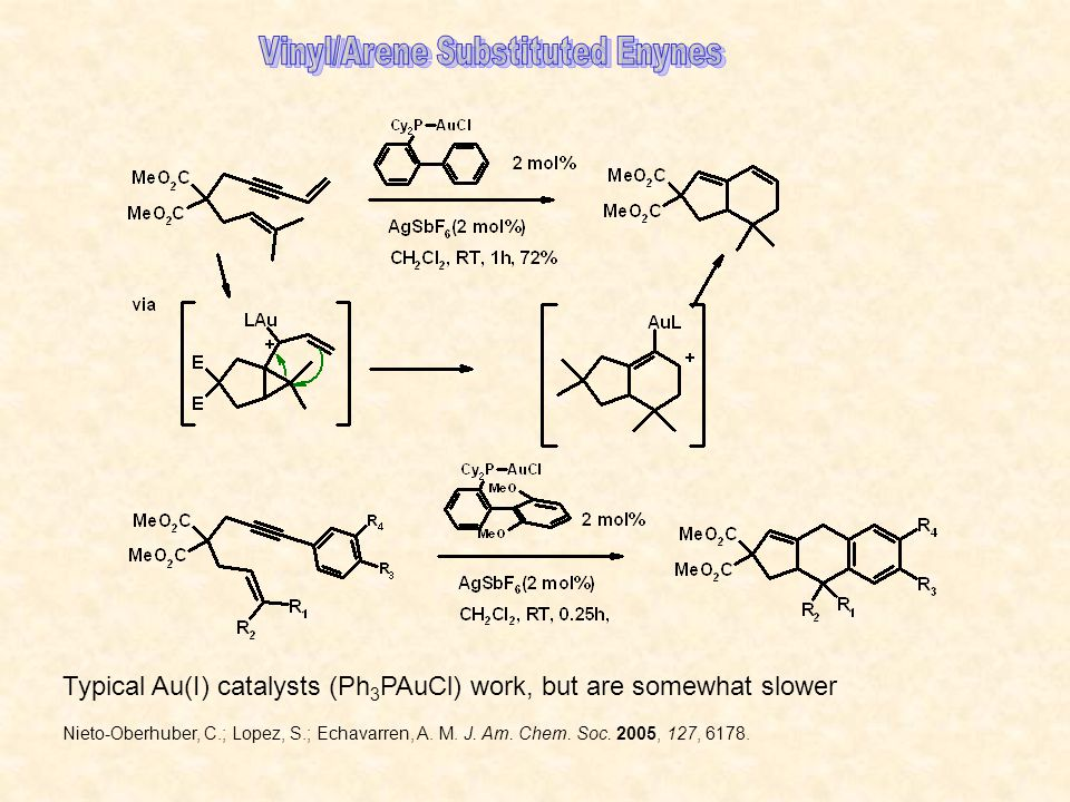 Typical Au(I) catalysts (Ph 3 PAuCl) work, but are somewhat slower Nieto-Oberhuber, C.; Lopez, S.; Echavarren, A.