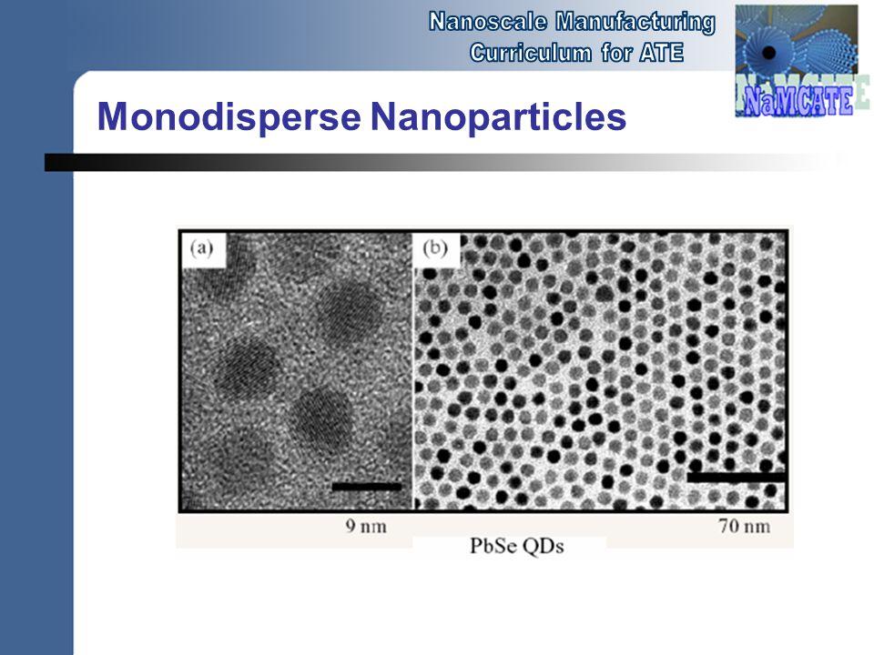 Monodisperse Nanoparticles