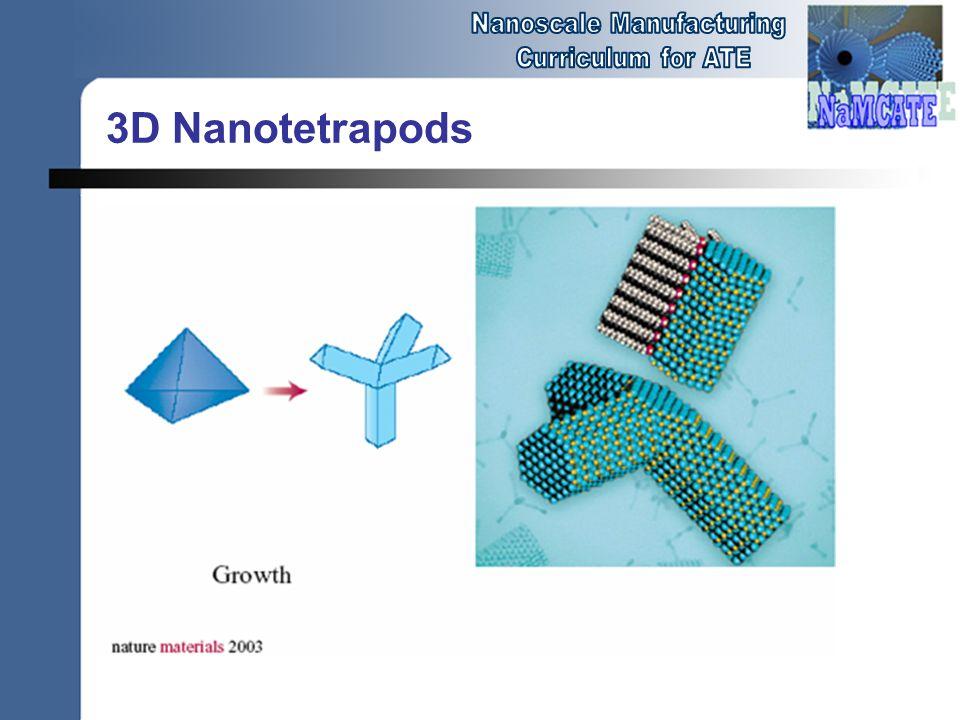 3D Nanotetrapods