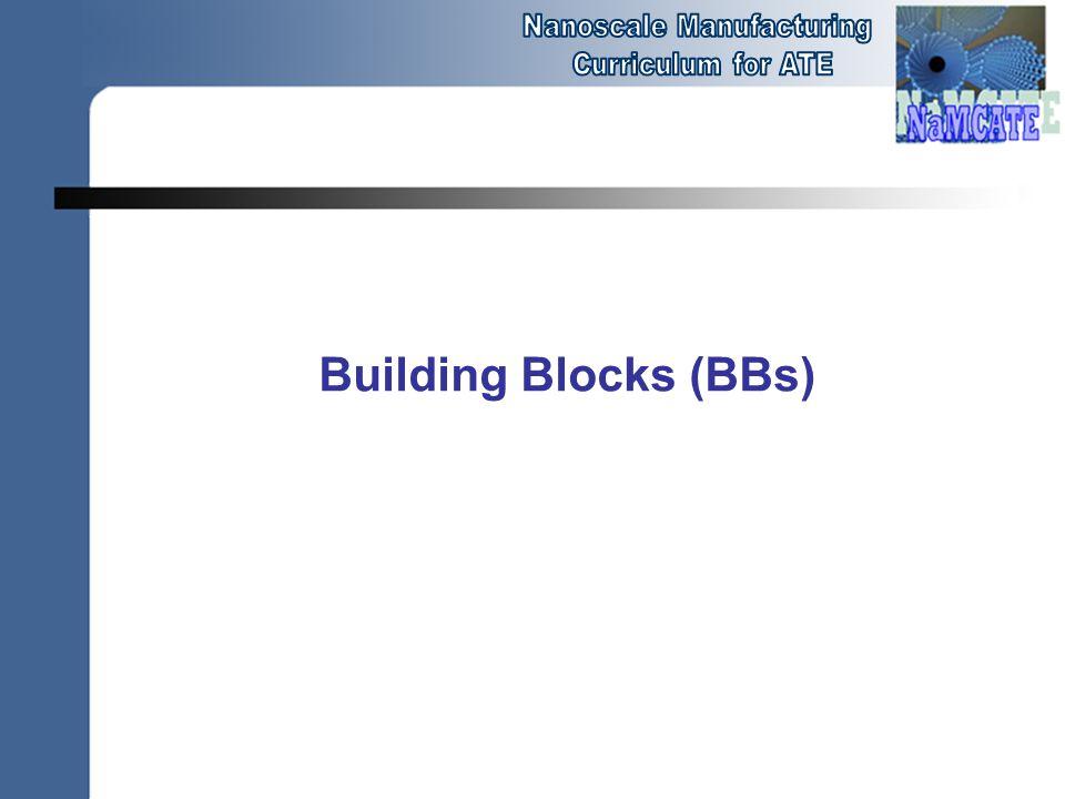 Building Blocks (BBs)