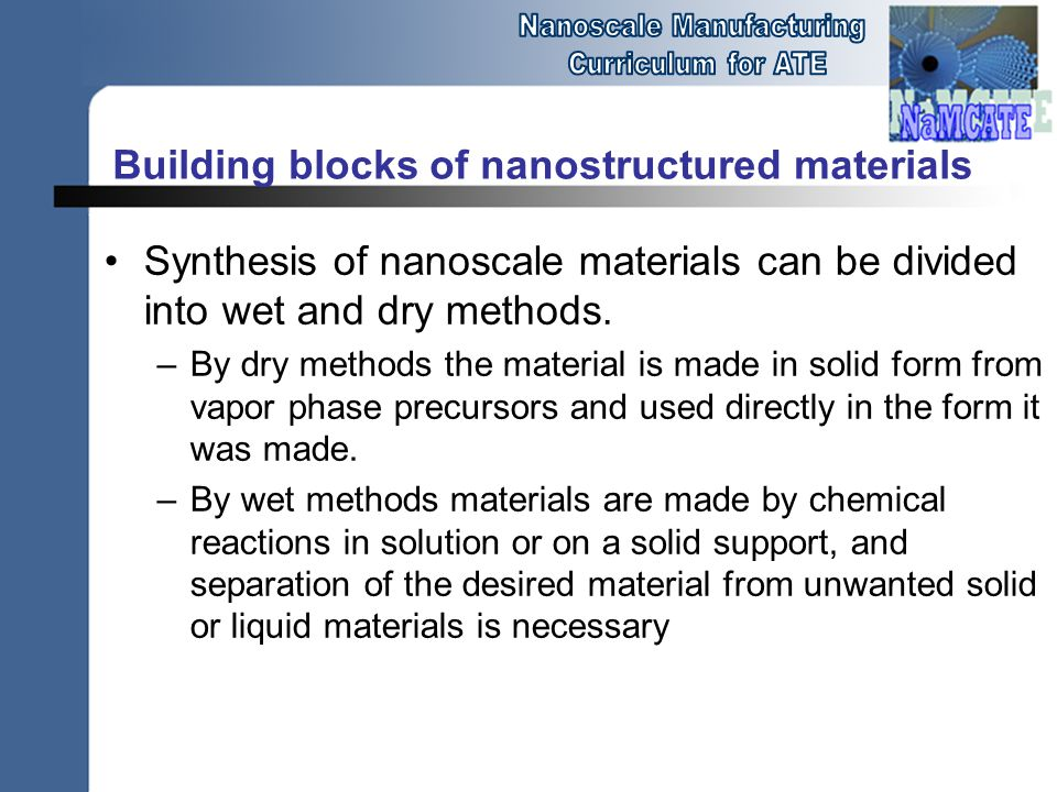 Building blocks of nanostructured materials Synthesis of nanoscale materials can be divided into wet and dry methods.