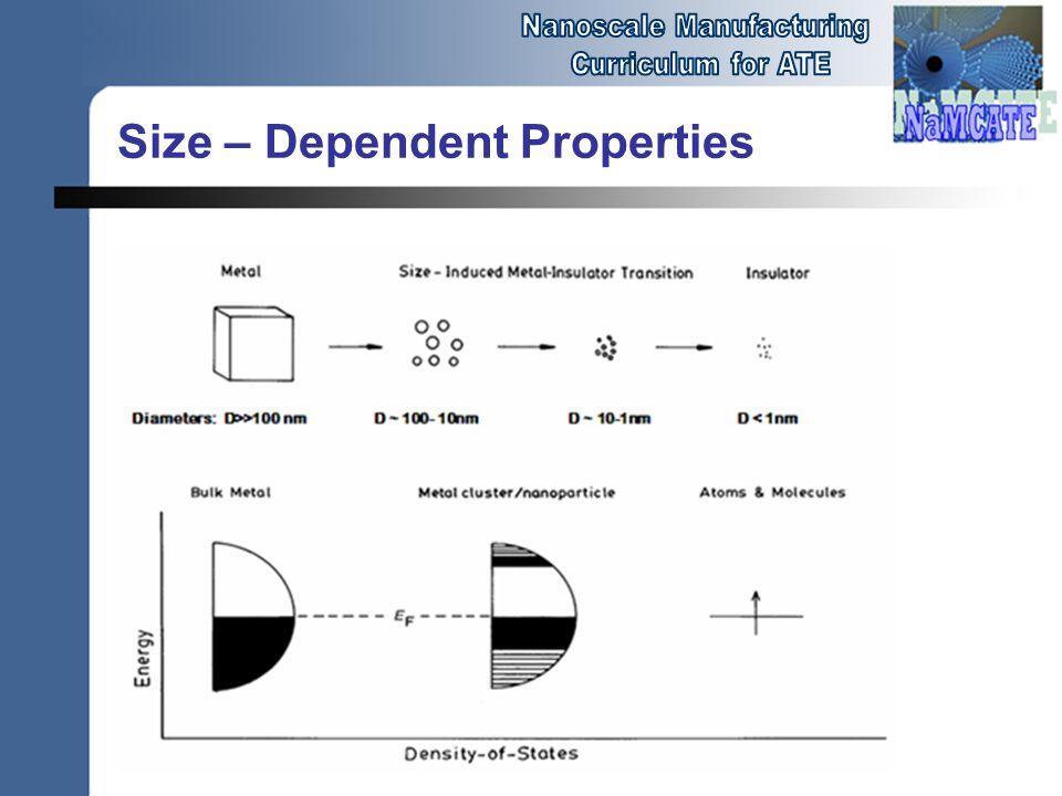 Size – Dependent Properties