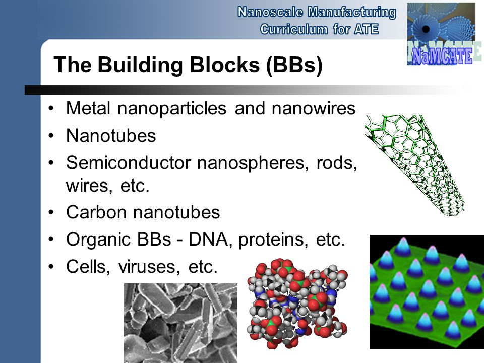 The Building Blocks (BBs) Metal nanoparticles and nanowires Nanotubes Semiconductor nanospheres, rods, wires, etc.