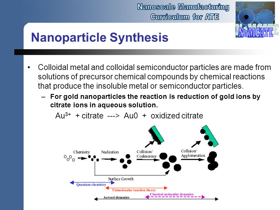 Nanoparticle Synthesis Colloidal metal and colloidal semiconductor particles are made from solutions of precursor chemical compounds by chemical reactions that produce the insoluble metal or semiconductor particles.