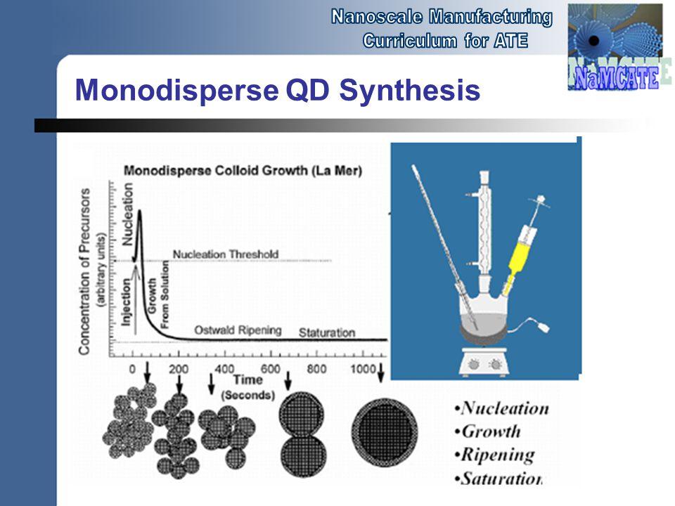 Monodisperse QD Synthesis