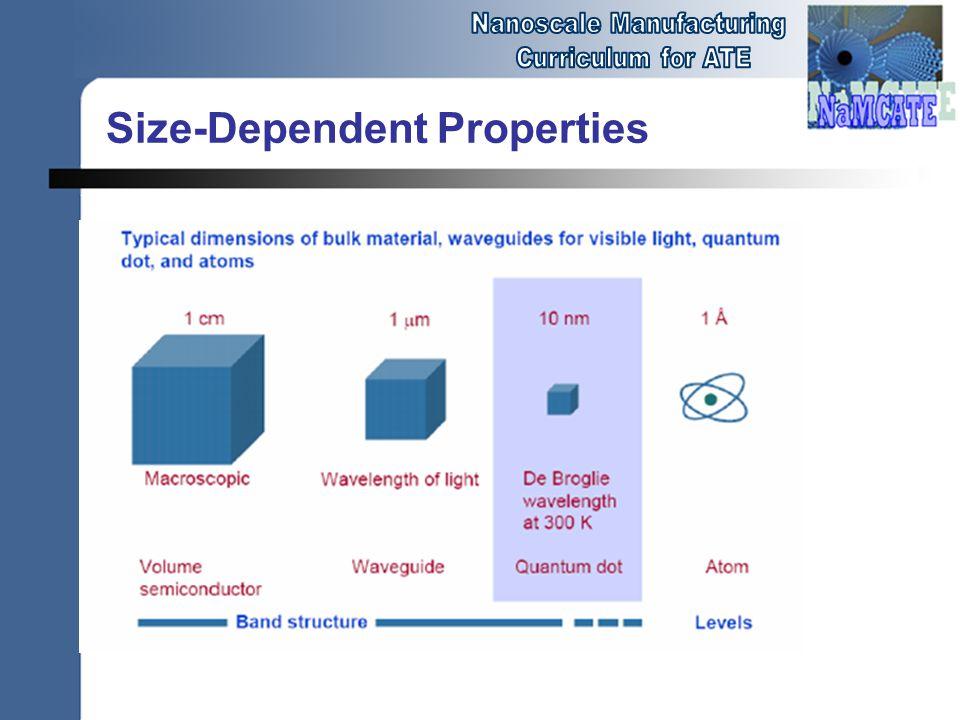 Size-Dependent Properties