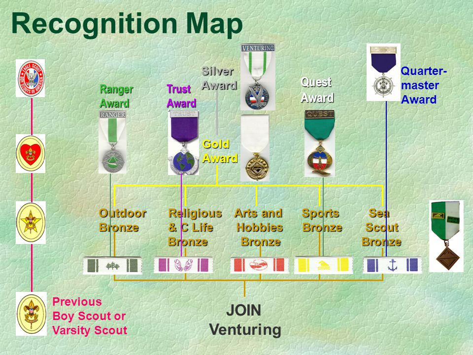 Recognition Map Previous Boy Scout or Varsity Scout JOIN Venturing Outdoor Religious Arts and Sports Sea Bronze & C Life Hobbies Bronze Scout Bronze Bronze Bronze Bronze Bronze Bronze GoldAward Silver Silver Quarter- Award Award master Award QuestAward Trust Award RangerAward