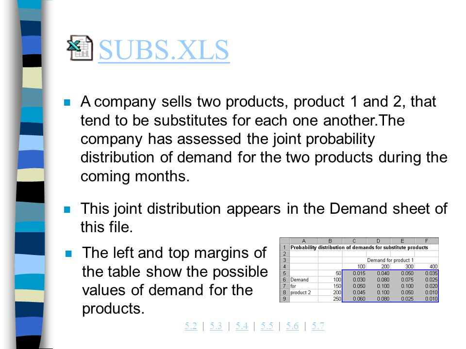 5.25.2   5.3   5.4   5.5   5.6   5.75.35.45.55.65.7 SUBS.XLS n The left and top margins of the table show the possible values of demand for the products.