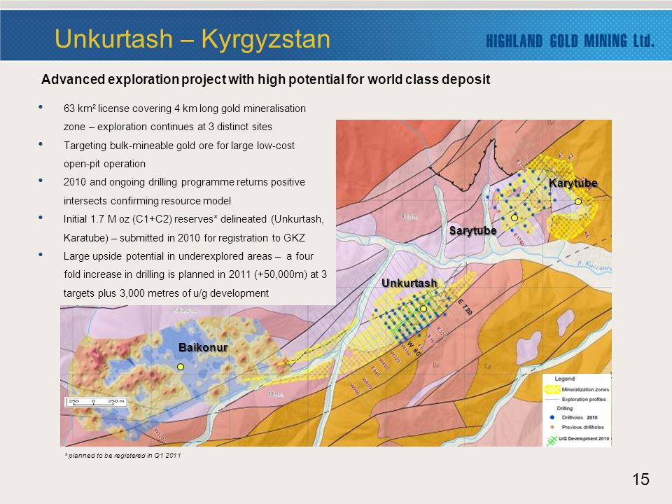 15 63 km² license covering 4 km long gold mineralisation zone – exploration continues at 3 distinct sites Targeting bulk-mineable gold ore for large low-cost open-pit operation 2010 and ongoing drilling programme returns positive intersects confirming resource model Initial 1.7 M oz (C1+C2) reserves* delineated (Unkurtash, Karatube) – submitted in 2010 for registration to GKZ Large upside potential in underexplored areas – a four fold increase in drilling is planned in 2011 (+50,000m) at 3 targets plus 3,000 metres of u/g development Advanced exploration project with high potential for world class deposit Unkurtash Sarytube Karytube Baikonur Unkurtash – Kyrgyzstan * planned to be registered in Q W 80 E 720